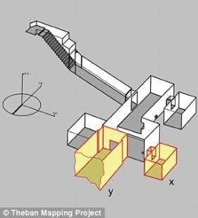camere segrete della tomba di tutankhamon