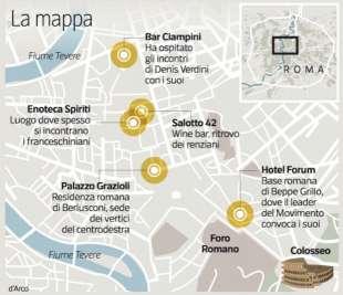 POLITICA E RISTORANTI A ROMA